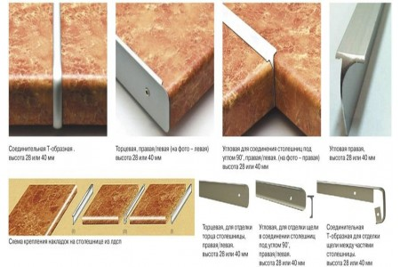 Монтаж и эксплуатация кухонных столешниц